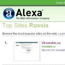 Топ-20 Рунета: версии Rambler и Alexa совпадают только на 5 сайтов