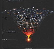 Загадки темной энергии во Вселенной