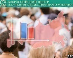 ВЦИОМ: Россияне охарактеризовали кандидатов в президенты