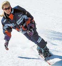 Как правильно отдохнуть на горнолыжных курортах?