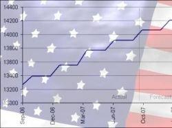 Рецессия экономики США закончится через три квартала