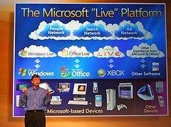 Microsoft представила новые возможности в онлайн-видео рекламе и контекстном таргетинге