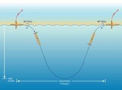 Ученые разработали экологичный подводный аппарат