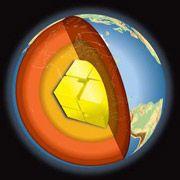 Ядро Земли является кристаллом с кубической решёткой