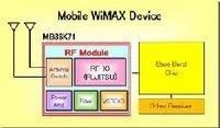 Fujitsu представила самый маленький в мире RF-модуль для Mobile WiMAX