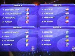 """Первый канал и \""""Россия\"""" поделили показ матчей Евро-2008"""