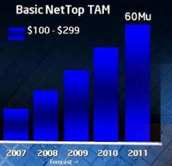 Intel объявила о запуске восьмиядерной платформы