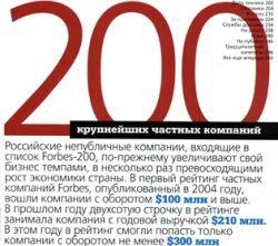 Российские непубличные компании, входящие в список Fobes-200