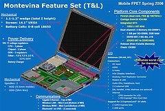 Intel Montevina будет официально представлен как Centrino 2