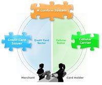 Технология для мобильных телефонов против мошенничеств с кредитными картами