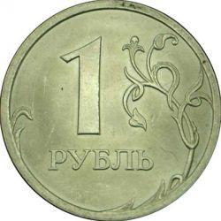 Слишком крепкий рубль
