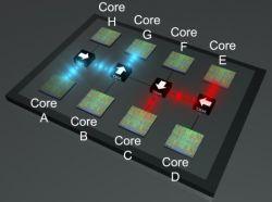 IBM разработала самый маленький в мире нанофотонный коммутатор