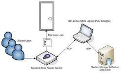 Ученые предупреждают о возможности взлома биометрических систем