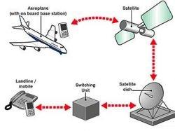 ЕС разрешил использовать сотовые телефоны в самолетах