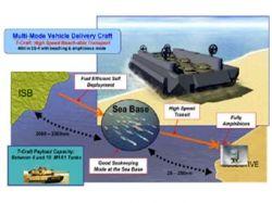 Пентагон разрабатывает десантный катер-трансформер
