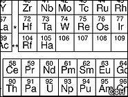 В природе обнаружен новый сверхтяжелый элемент