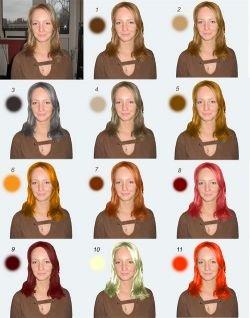 Цвет волос как индикатор характера