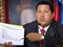 Чавес национализировал крупнейшую в Венесуэле сталелитейную компанию