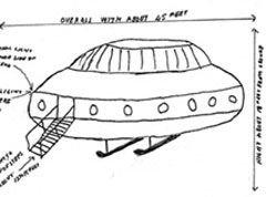 Секретные файлы: в Великобритании впервые обнародованы данные об НЛО