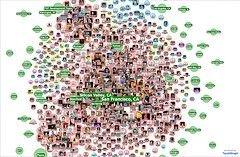 Интернет-тренды: социальные сети, виджетизация, монетизация