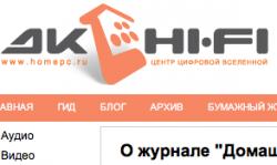 """Интернет-убийца: Бумажный журнал \""""Домашний Компьютер\"""" закрывается"""