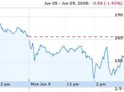 Акции Apple после презентации iPhone 3G рухнули