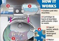 Изобретена новая стиральная машина: всего одна чашка воды за стирку
