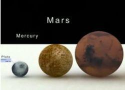 Диаметры планет и звезд в сопоставлении