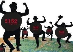 Госкапитализм в России: за рынок и против