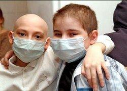Основные факторы риска развития рака