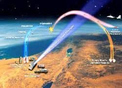 Израиль разрабатывает собственный противоракетный щит