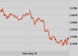 В Америке рухнул индекс Доу-Джонса