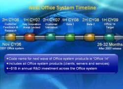 Тестирование нового Microsoft Office начнется в этом году