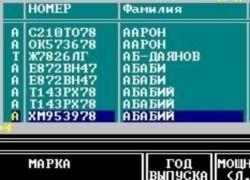 В России трудно получить даже разрешенную информацию