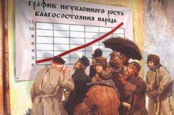 Почему в России до сих пор нет плана спасения экономики?