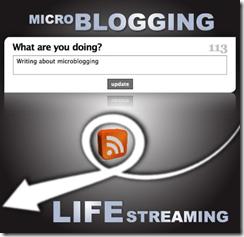 Блоги умирают. На смену приходит микроблоггинг