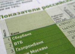 Кризис не помешал российским банкам увеличить кредитование