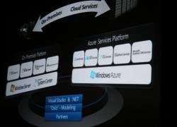 Microsoft представит платформу Windows Azure в конце года