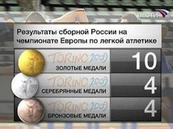 Россия выиграла Чемпионат Европы по легкой атлетике