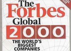 В рейтинг крупнейших компаний мира попали 28 российских