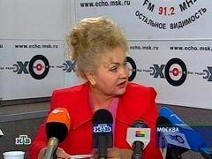 Евросуд отклонил жалобу РФ по делу Ольги Кудешкиной