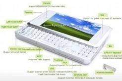 Мобильный телефон с Windows XP