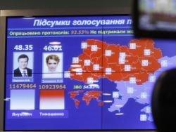 Может ли раздел решить проблемы Украины?