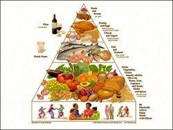 повышать холестерин кроме продуктов