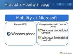 Microsoft анонсировала мобильную ОС для корпораций