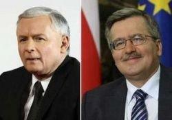 Разрыв между кандидатами в Польше - менее 1%