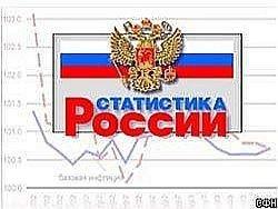 Безработица в России сократилась