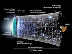 Новость на Newsland: Вселенная может оказаться гигантской голограммой