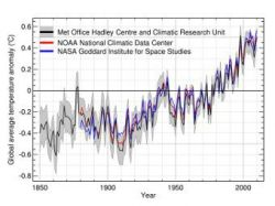 2010 год признали самым теплым за всю историю наблюдения