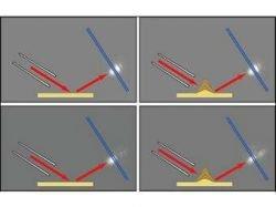 Физики приблизились к удобной невидимости